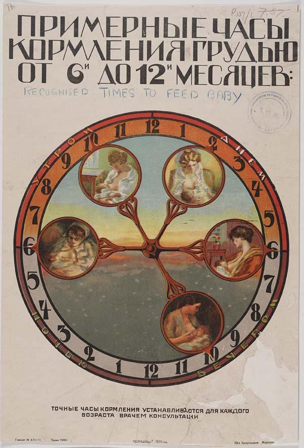 (1) Primernye chasy kormleniia grud'iu ot 6 do 12 mesiatsev [Translation: Approximate times for breast-feeding from 6 to 12 months]