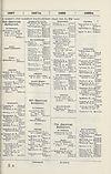 Thumbnail of file (1177)