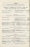 Thumbnail of file (1912)