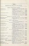 Thumbnail of file (1915)