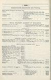 Thumbnail of file (1918)