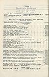 Thumbnail of file (1930)