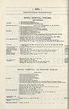 Thumbnail of file (1934)