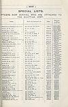 Thumbnail of file (1937)