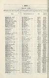 Thumbnail of file (1938)