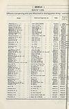 Thumbnail of file (1940)