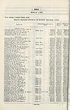Thumbnail of file (1942)