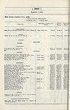 Thumbnail of file (1944)