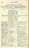 Thumbnail of file (1048)
