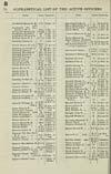 Thumbnail of file (156)
