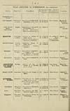 Thumbnail of file (1602)