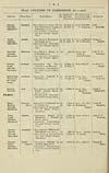 Thumbnail of file (1604)