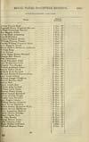 Thumbnail of file (1173)