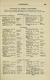 Thumbnail of file (1191)