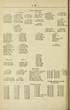Thumbnail of file (2100)