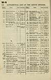 Thumbnail of file (166)