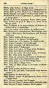 Thumbnail for '(186)'