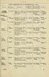 Thumbnail for '(1603)'
