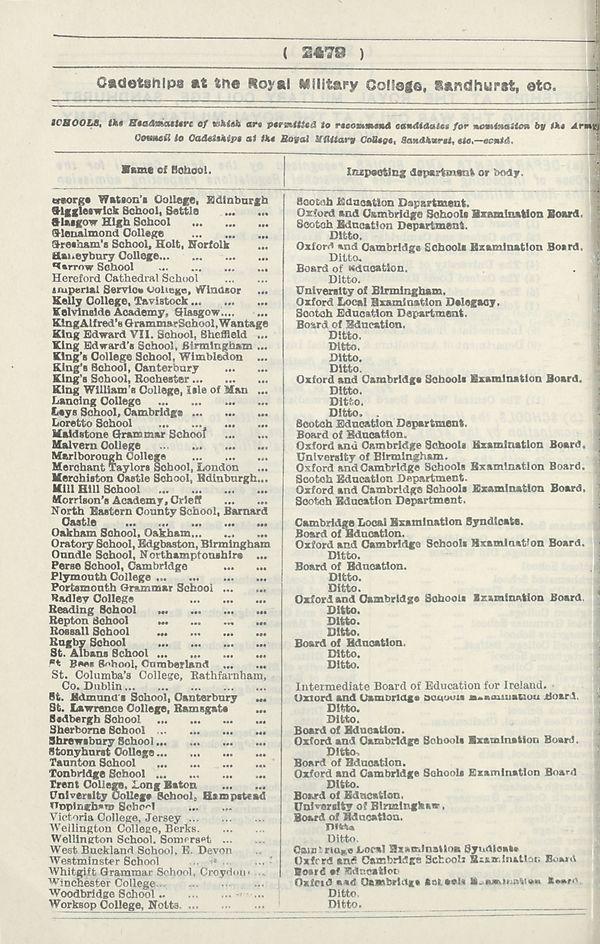 (1906)