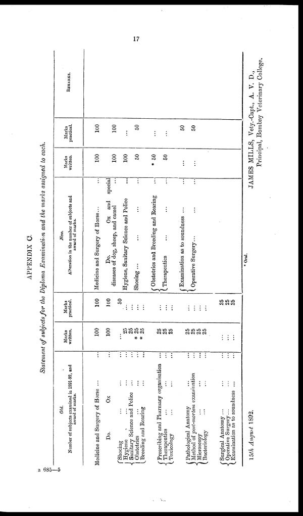 163) Page 17 - Medicine - Veterinary > Veterinary colleges
