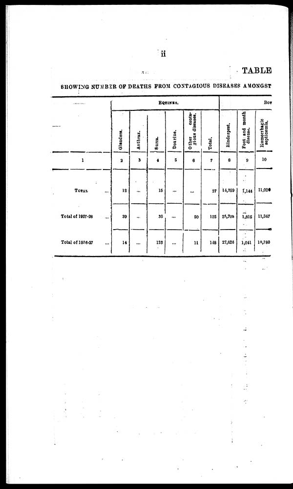 (72) Page ii -