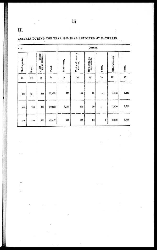 (73) Page iii -