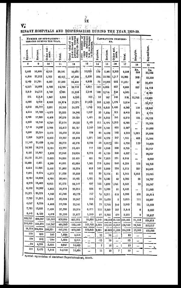 (79) Page ix -