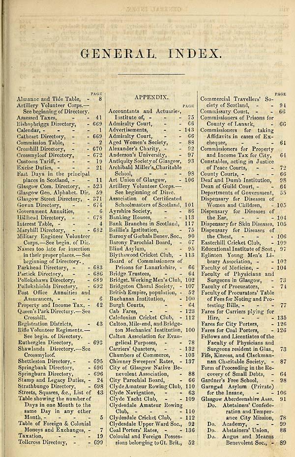 (21) Index -
