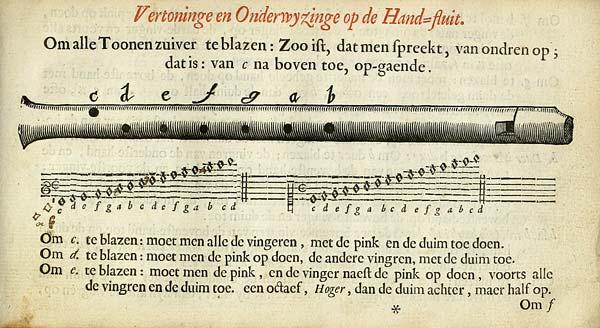 (5) [Page iv] - Vertoninge en Onderwyzinge op de Hand=fluit