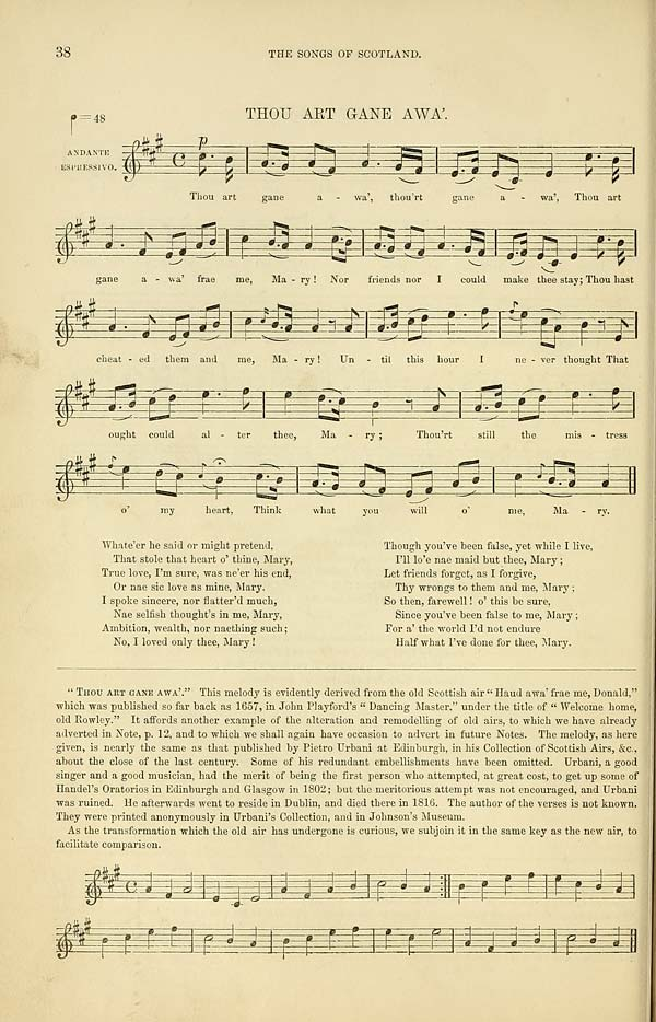 (62) Page 38 - Thou art gane away