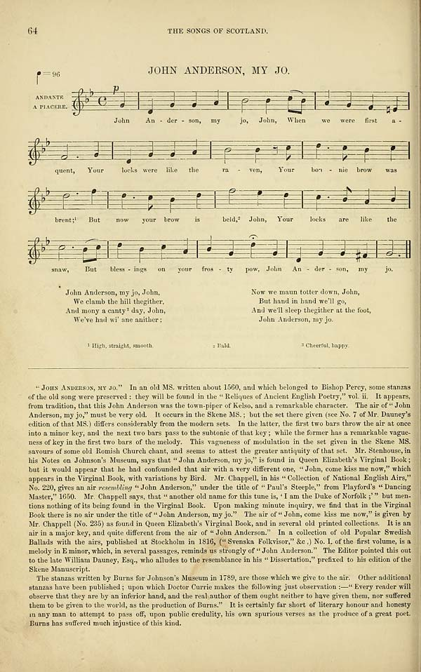 (88) Page 64 - John Anderson, my jo