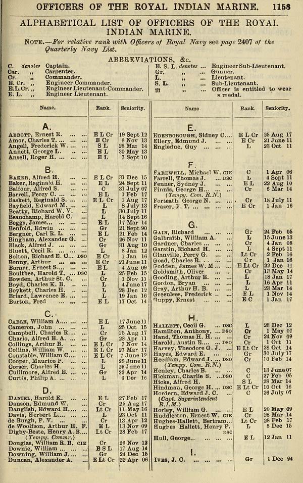0f224d6e43 1109) - Navy lists   Quarterly   1918   April - British Military ...