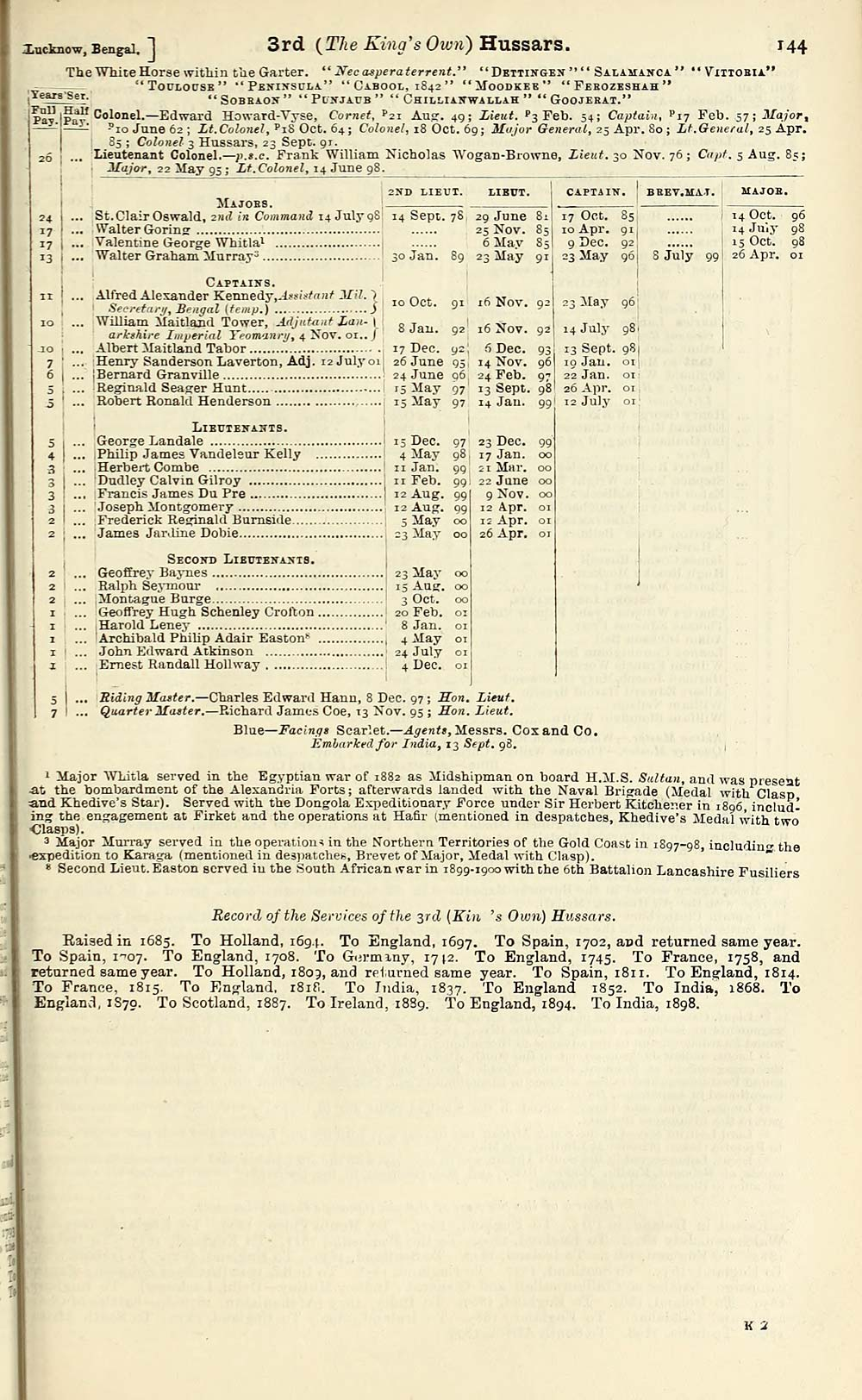 157) - Army lists > Hart\'s Army Lists > Hart\'s annual army list ...