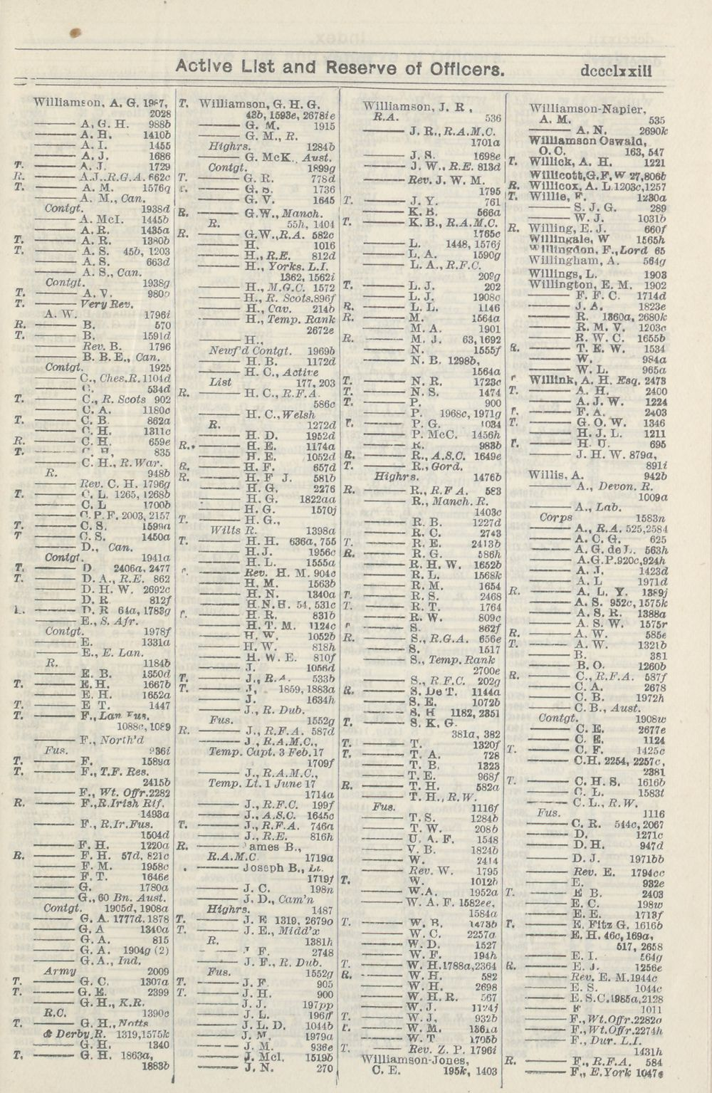 05d0af0811 3299) - Army lists   Monthly army lists   1914-1918   March 1918 ...