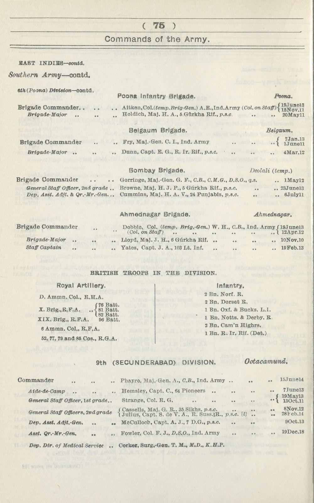 Individual Page