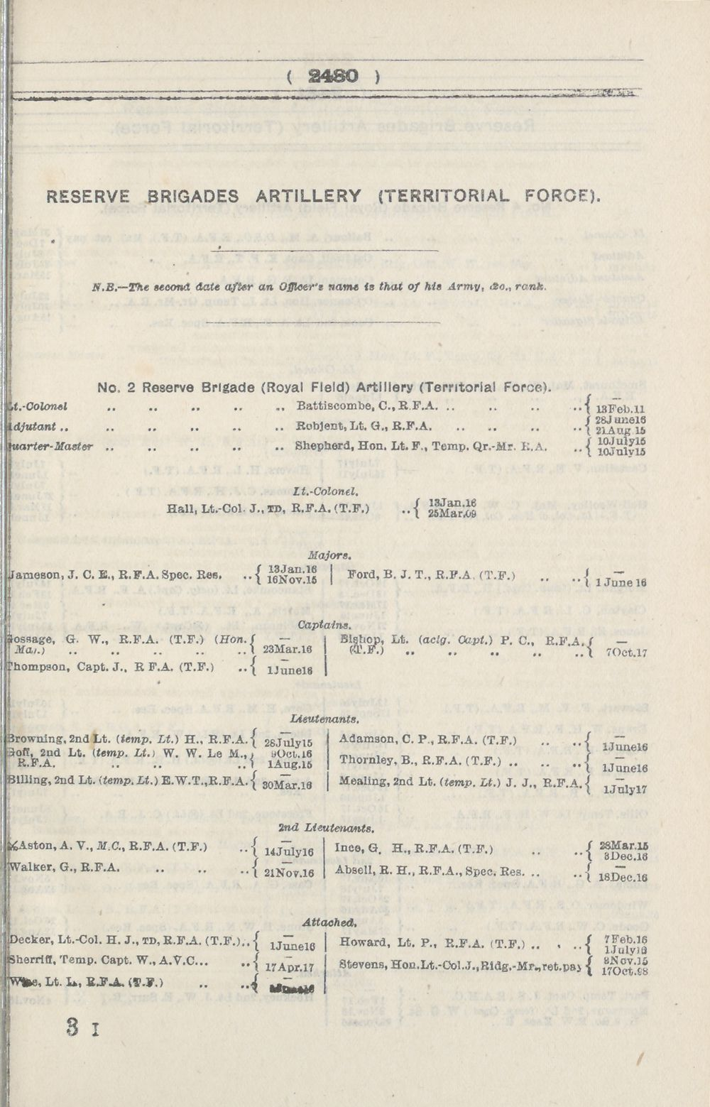 2115 Army Lists Monthly Army Lists 1914 1918 December