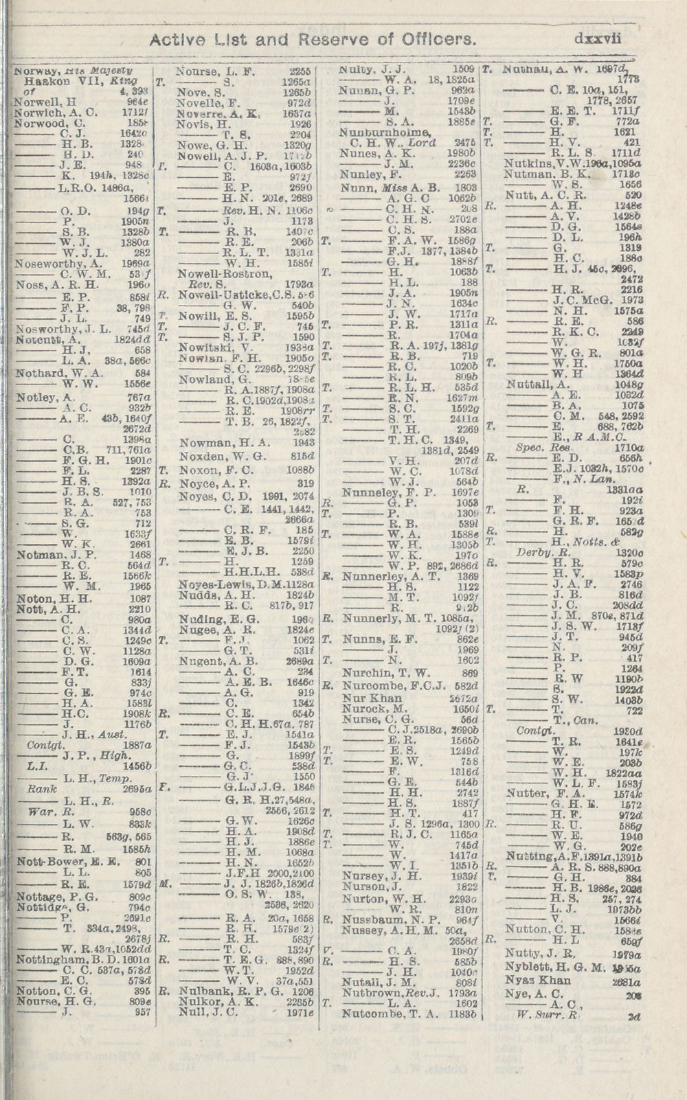 2855 Army Lists Monthly Army Lists 1914 1918 December 1917 British Military Lists National Library Of Scotland