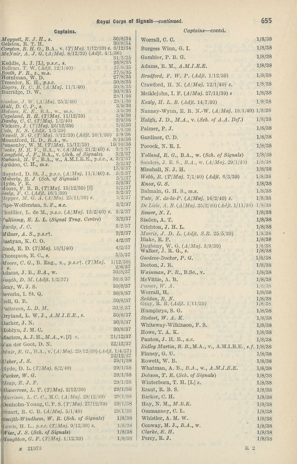 529) - Army lists > 1914-1940 - Monthly army lists > 1937