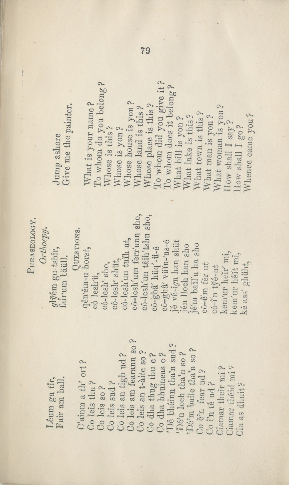 83) Page 79 - Books and other items printed in Gaelic from