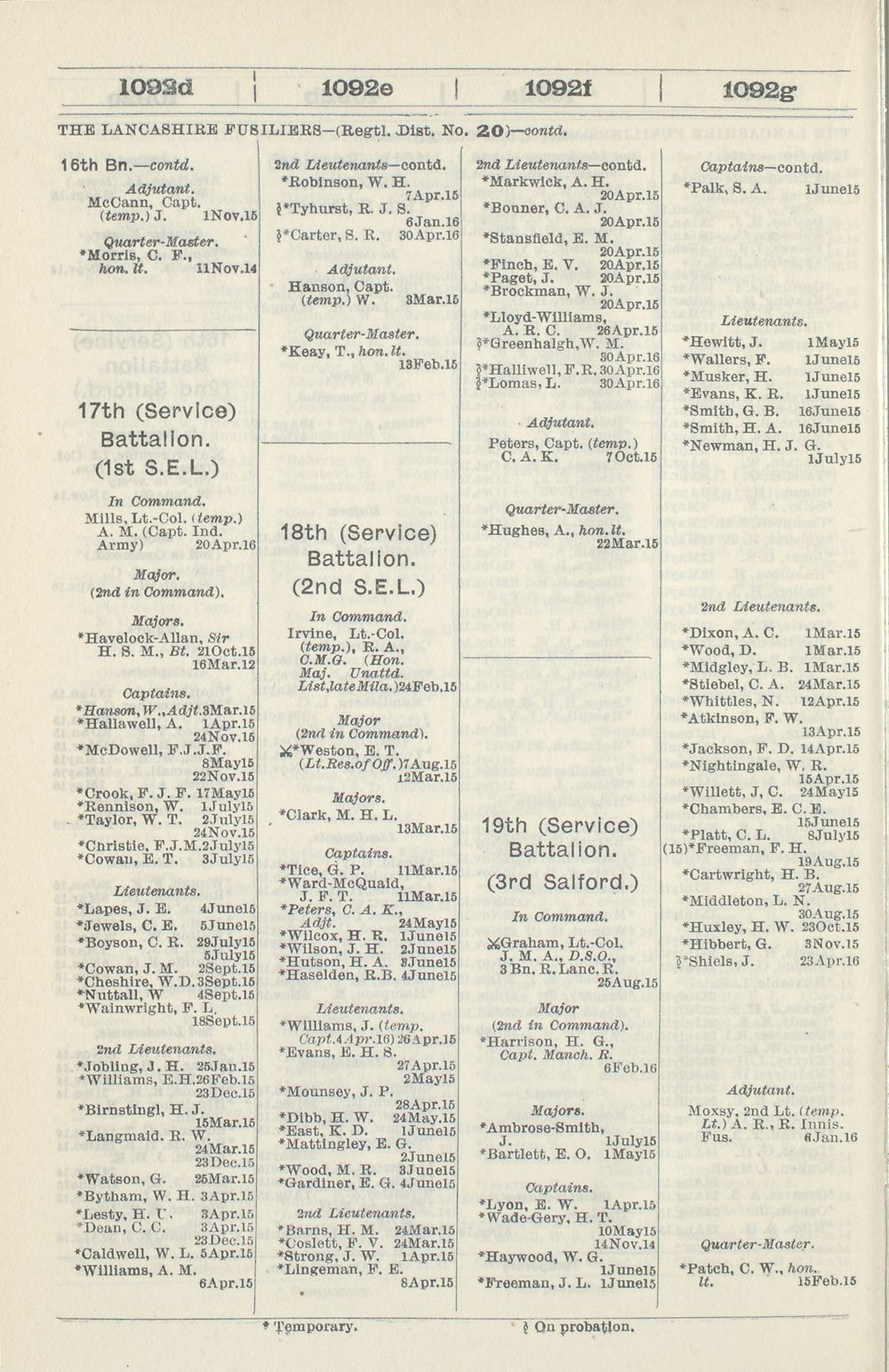 612) - Army lists > Monthly army lists > 1914-1918 > June 1916
