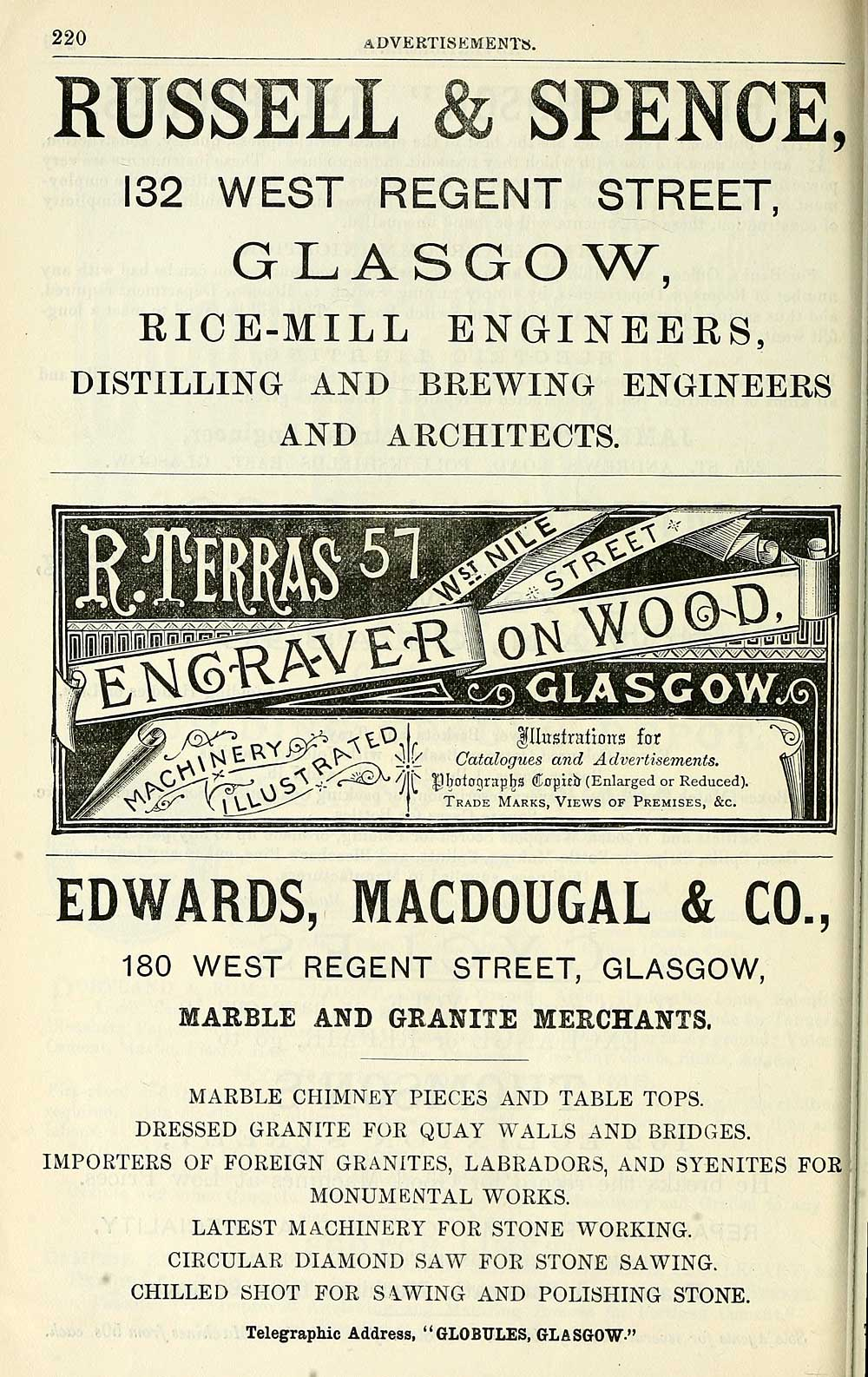 1608) - Towns > Glasgow > 1828-1912 - Post-Office annual