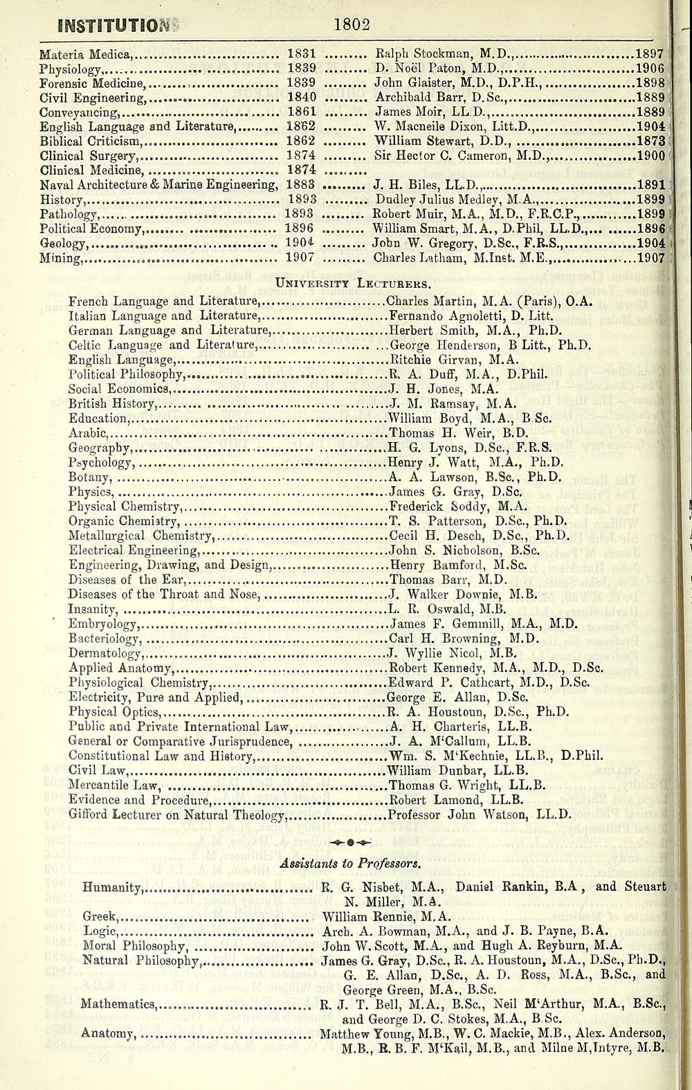 1800) - Towns > Glasgow > 1828-1912 - Post-Office annual Glasgow ...