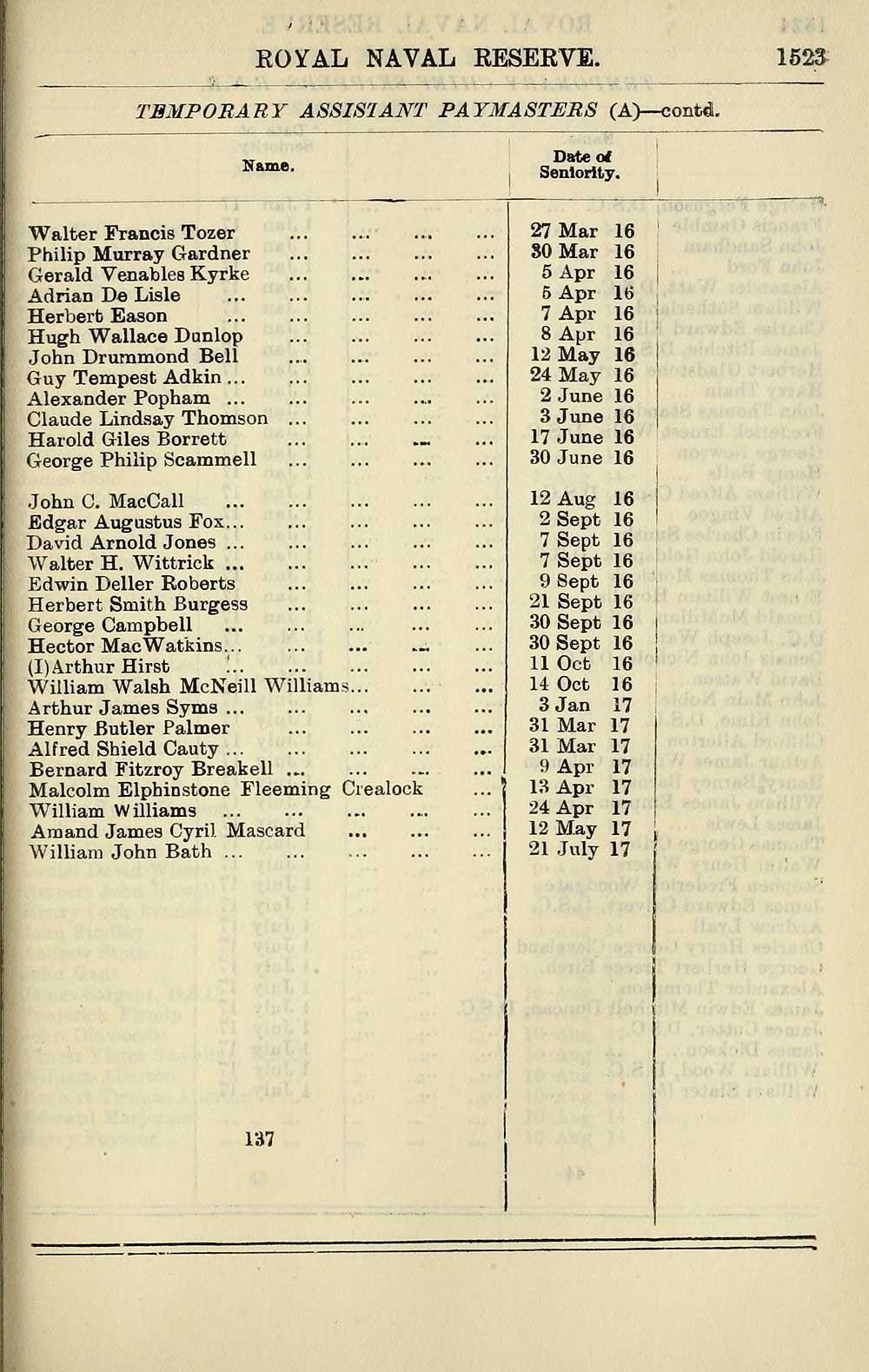 1449) - Navy lists > Quarterly > 1918 > January - British