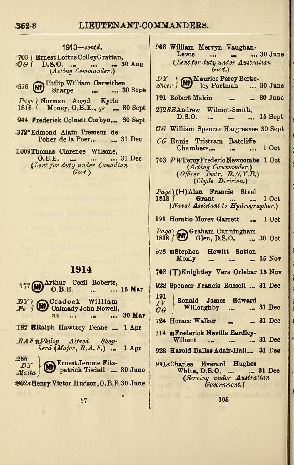 188) - Navy lists > Monthly > 1920 > December - British