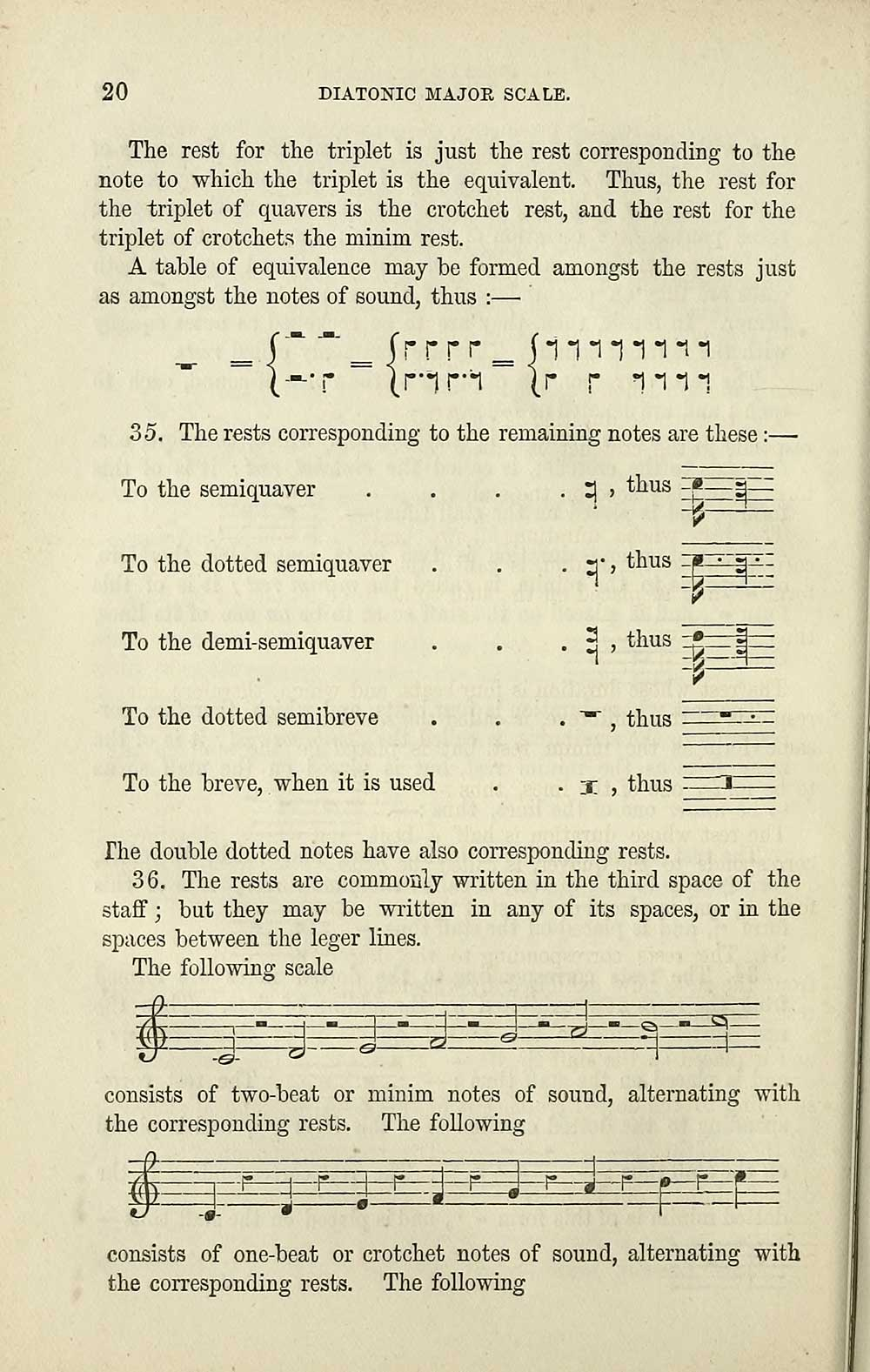 36) Page 20 - Inglis Collection of printed music > Printed
