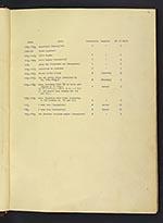 folio ii recto
