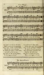 Page 94Corn riggs