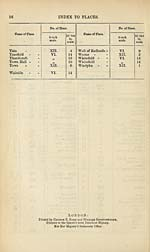 Page 16Colophon